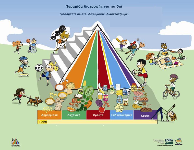 piramida-diatrofis-paidia